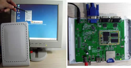 Embedded System Computer