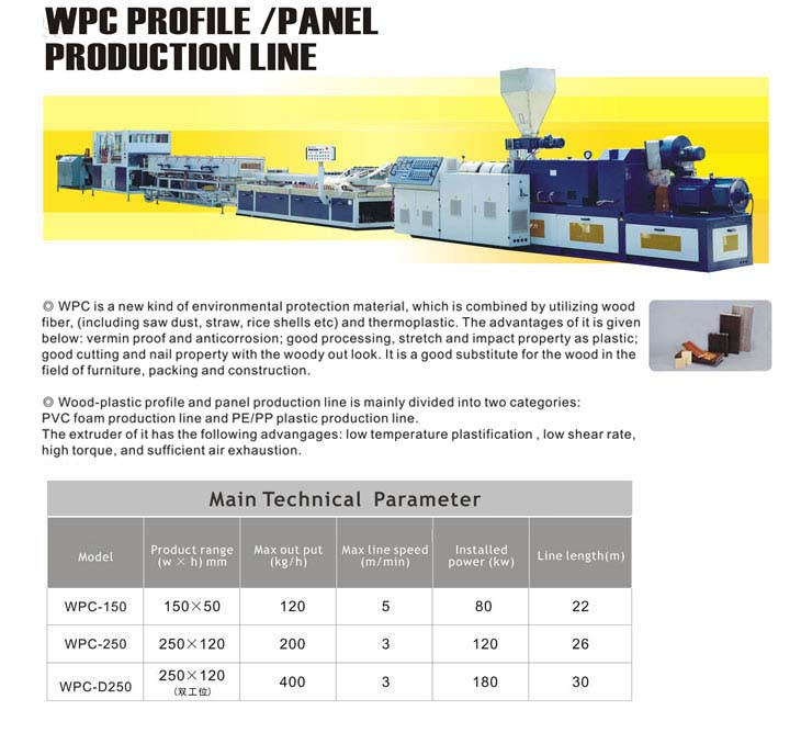 wpc profile panel extrusion line extruder plastic machinery. Black Bedroom Furniture Sets. Home Design Ideas