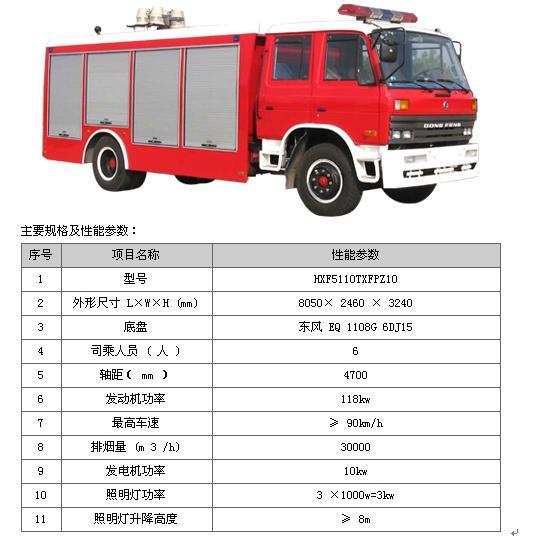 sell truck,bus,caravan,trailer,auto parts,vehicle