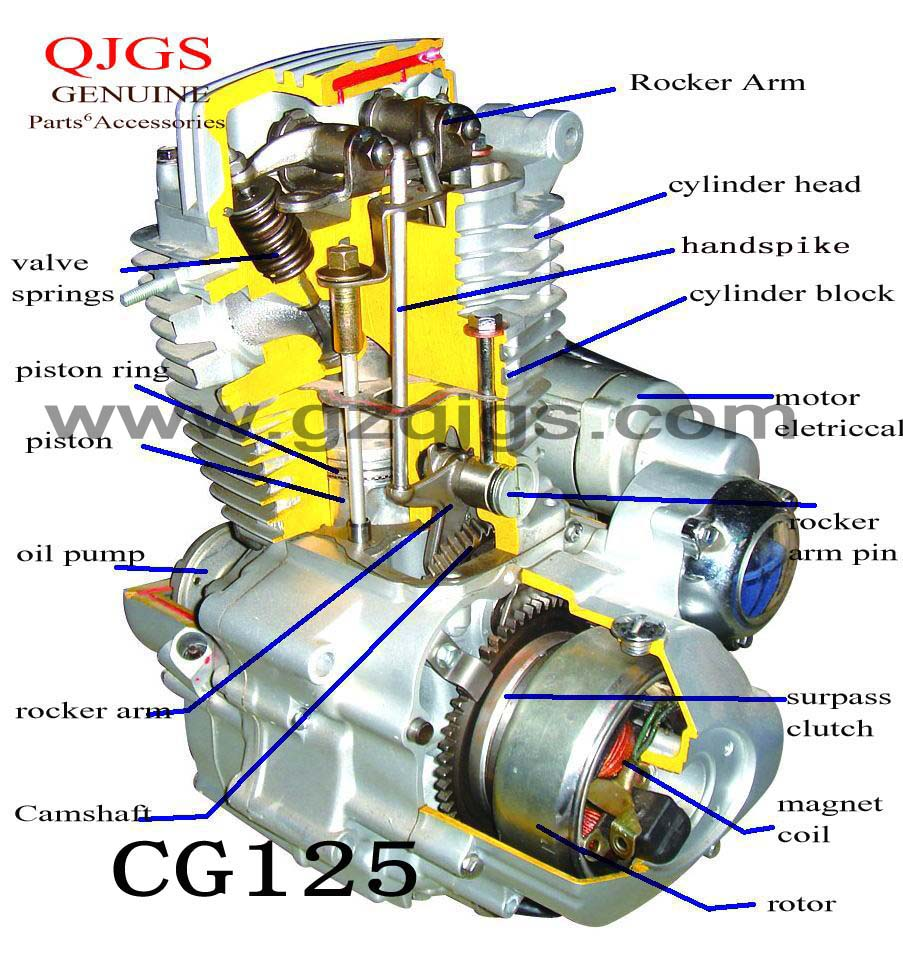 Mobile Auto Engine Parts Diagram Names on i head engine diagram