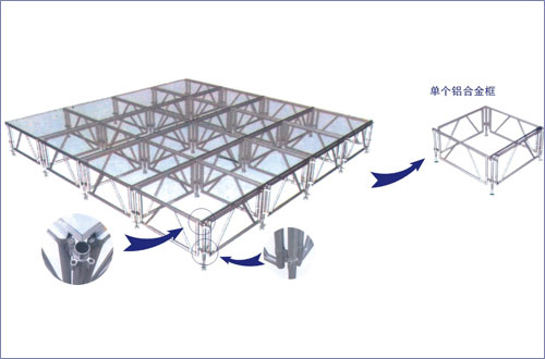 moving stage,mobile stage,portable stages