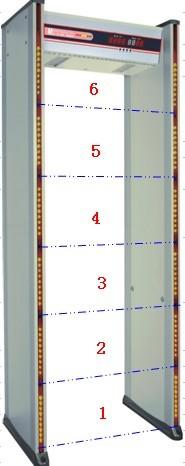 Door frame metal detector ST-D102B(waterproof)