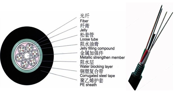Stranded Loose Tube Light-armored Cable(GYTS)