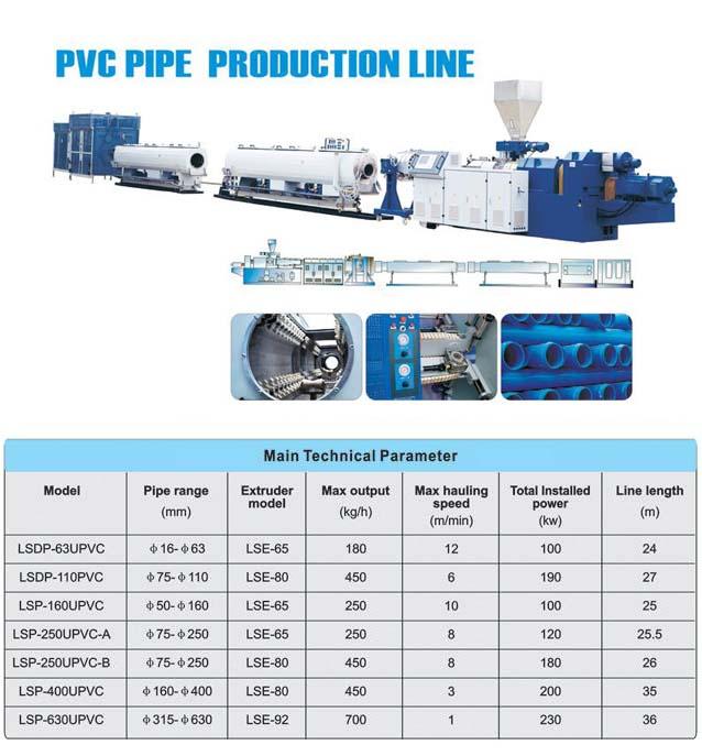 Pvc Pipe Extrusion : Pvc pipe machine