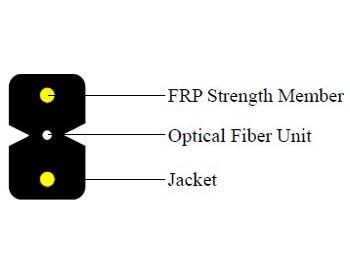 fiber optic indoor cable