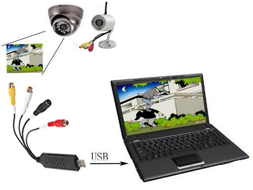 2 in 1 1CH USB DVR Video Capture Edit and Security Monitorin