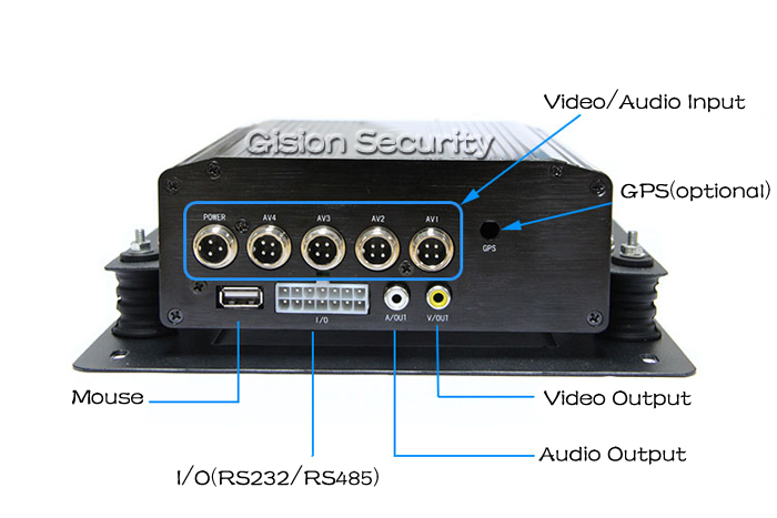 SD Card 3G Mobile DVR GS-8303G
