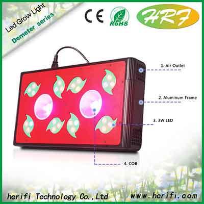 Factory Wholesale Grow LED Light 600w/ LED Grow Light Greenh