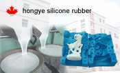 Liquid Silicone Injection Molding