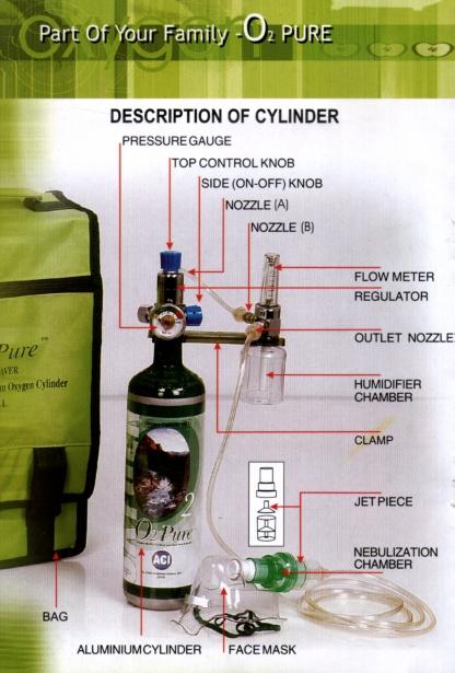 OXYGEN CYLINDER PORTABLE