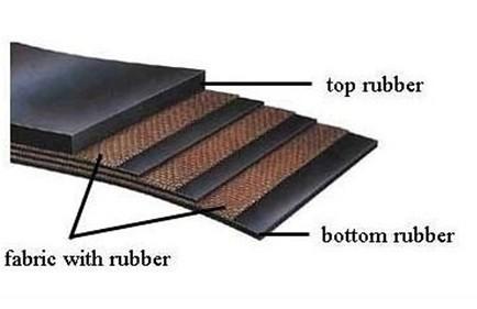 China Zhongbo rubber